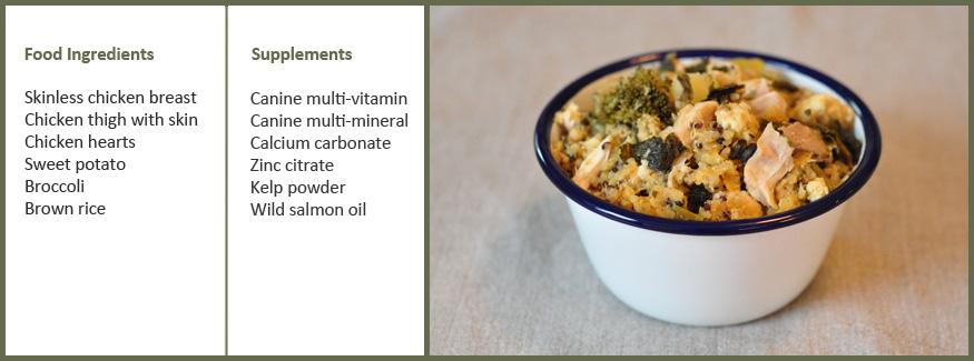 sample recipe REV3